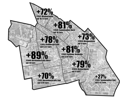 Mietentwicklung Nord-Neukölln 2009 bis 2014